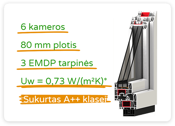 Plastimet Click-On MD
